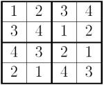 Пример судоку размера 2